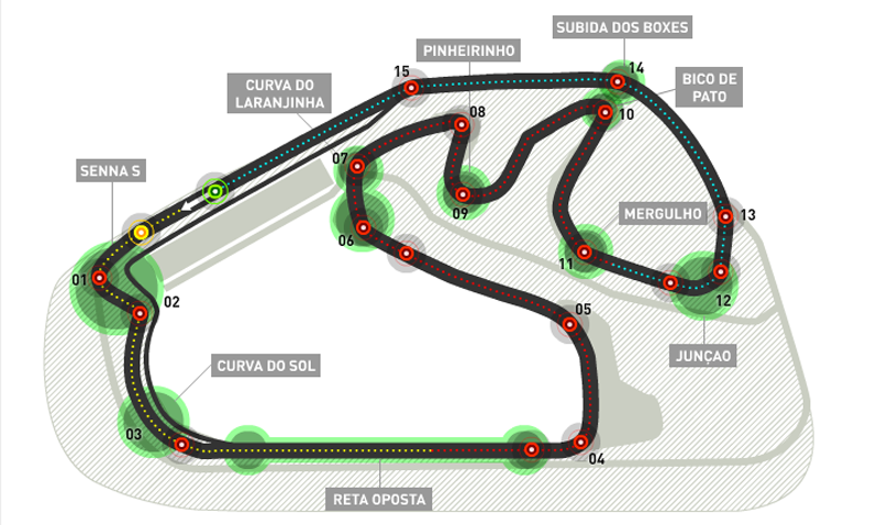 Il circuito di Interlagos