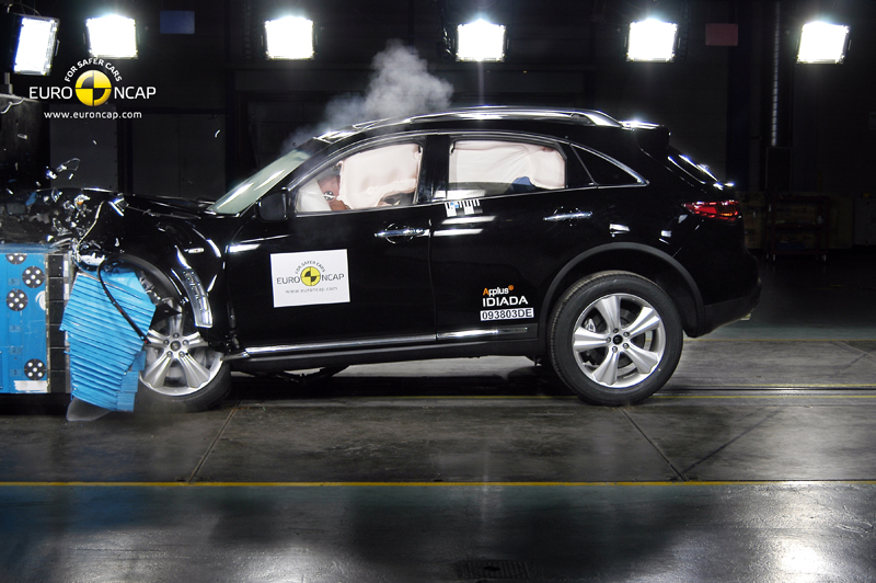 Infiniti FX30d - Il crash-test Euro NCAP