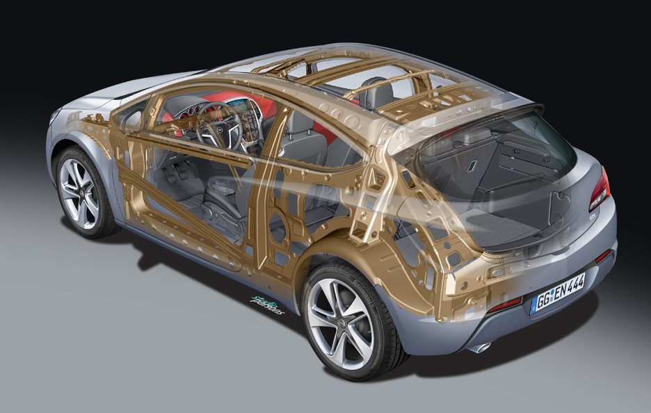 Opel Astra GTC - Safety Structure