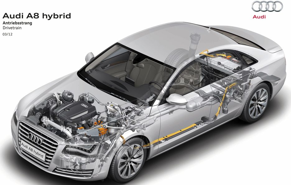 Audi A8 Hybrid - Chassis frontale