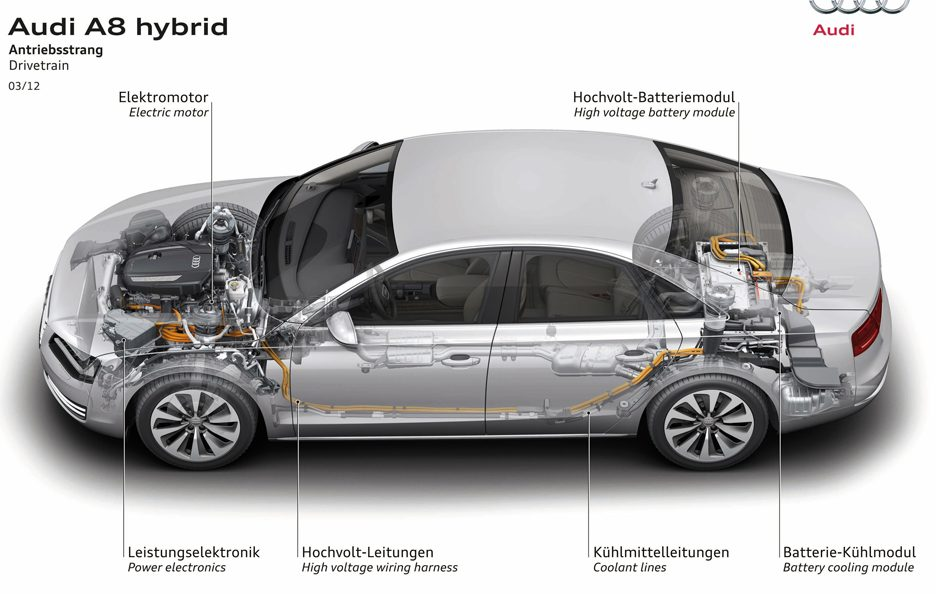 Audi A8 Hybrid - Chassis laterale