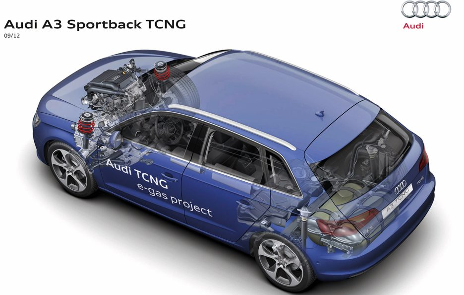 Audi A3 Sportback 2013 - Tcng - Chassis
