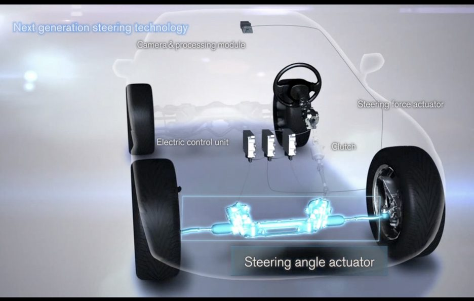 Nissan - Next generation steering technology - Controllo angolo di sterzo