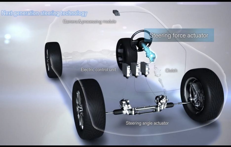 Nissan - Next generation steering technology - Controllo resistenza sterzo