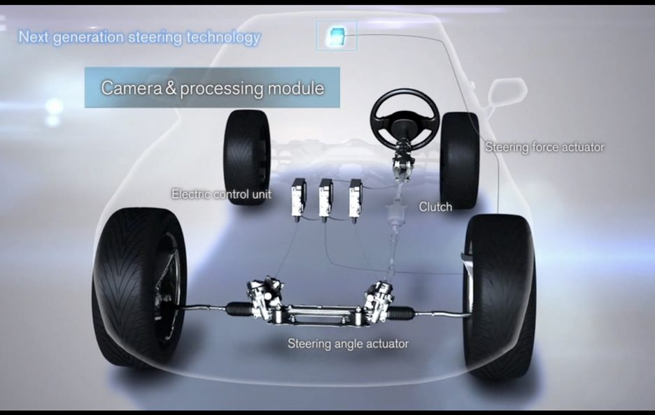 Nissan - Next generation steering technology - Telecamera